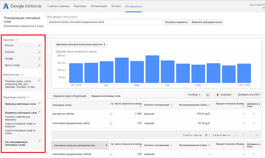 Настройка контекстной рекламы Google Adwords в студии Александра Дорохова